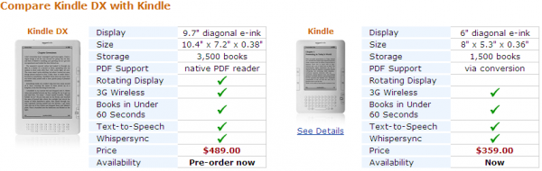 Comparaison Kindle DX et Kindle 2