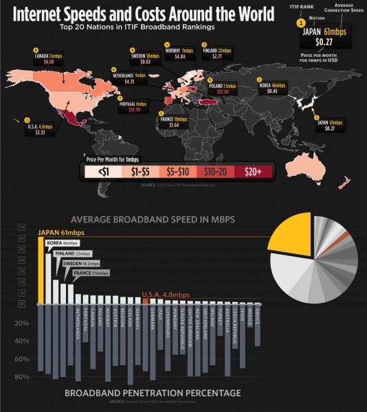 cout haute vitesse dans le monde 534x600 - Le prix de la haute vitesse dans le monde