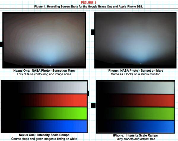 displaymate displayshootout 600x474 - Technologie tactile d'Apple, toujours la meilleure?