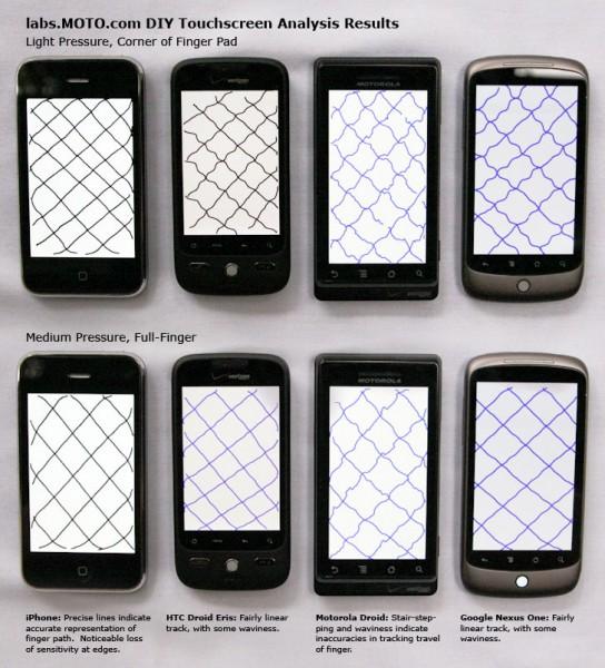 diytouchscreenanalysis3 544x600 - Technologie tactile d'Apple, toujours la meilleure?