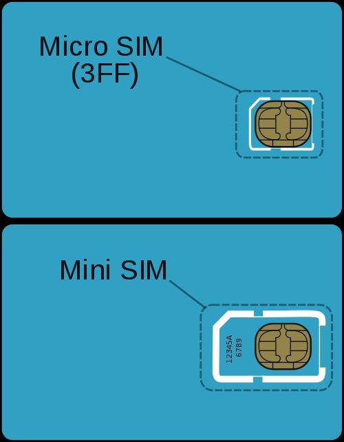 installation de la carte sim ipad