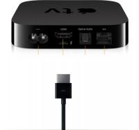 whatis gallery slide220100901 200x188 - Apple TV, la révolution télé tant attendue?