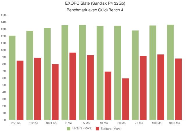 exopc slate sandisk p4 ssd - EXOPC Slate [Test]