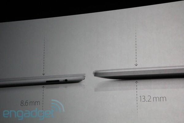 20110302 11055423 img4719 - Lancement de l'iPad 2 en direct, ici même!