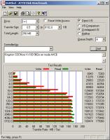 Kingston SSDNow V+ 100 96Go ATTO 157x200 - Kingston SSDNow V+ 100 96Go [Test]