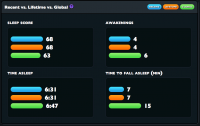 Capture d'écran 2011 06 09 à 21.24.32 200x126 - WakeMate, un réveil optimisé [Test]