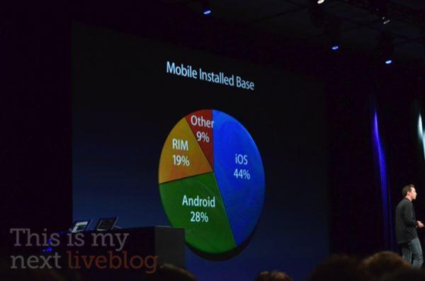 e0245afe 5c07 4317 81c0 ab79bca905b4 - Conférence WWDC 2011 [Liveblog]