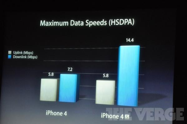 07aed527 caaa 4f31 8c0a 32a304bc1df3 - Conférence de l'iPhone 4S et de l'iPhone 5 [Live]
