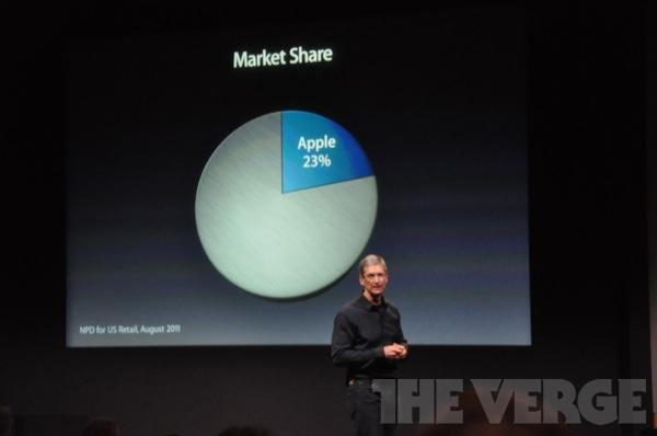 81b4423a 9c37 48a3 ba7c 9a31a20d1162 - Conférence de l'iPhone 4S et de l'iPhone 5 [Live]