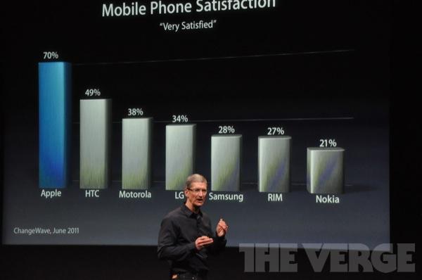 d63c45cb b66b 4130 abf8 e75662769b55 - Conférence de l'iPhone 4S et de l'iPhone 5 [Live]