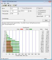 Kingston HyperX 64Go USB 3.0 avec CalDigit 174x200 - Kingston DataTraveler HyperX 3.0 64Go [Test]