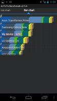 benchmark antutu comp 112x200 - Google Galaxy Nexus [Test]