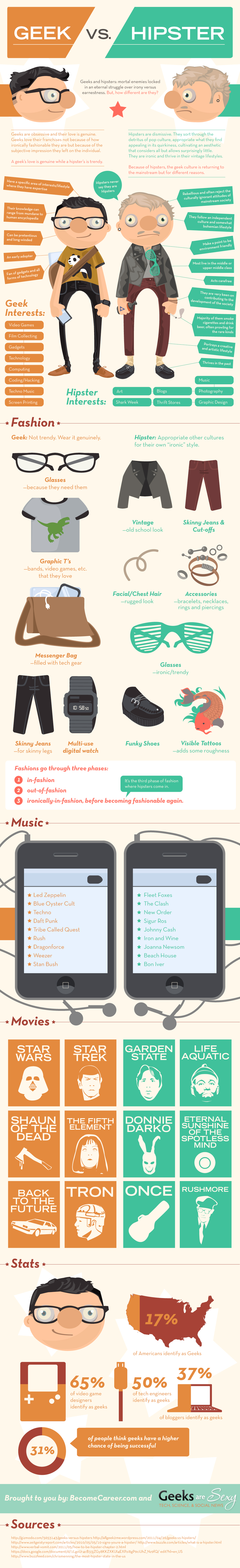 geek vs hipster - Geek vs. Hipster [Infographique]