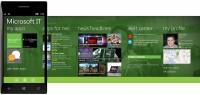 CompanyHubPhone Web 200x95 - Windows Phone 8, les nouveautés