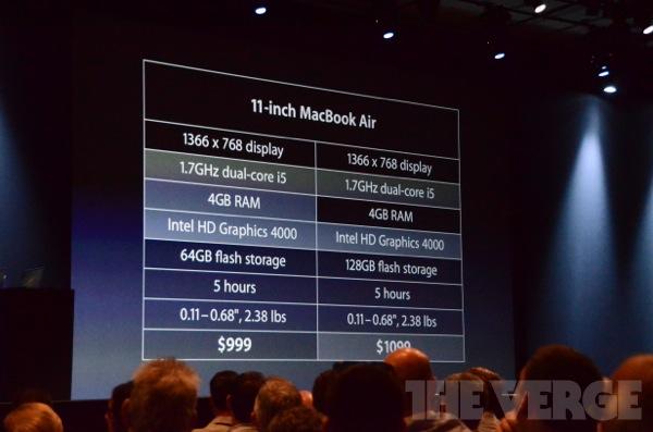 apple wwdc 2012  0634 - Keynote du WWDC 2012 [Live]