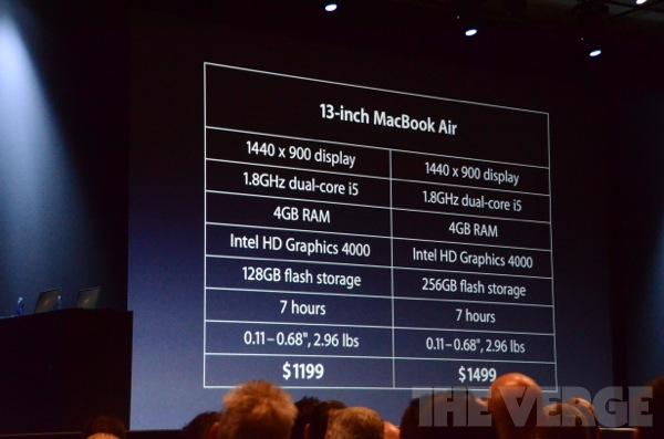 apple wwdc 2012  0636 - Keynote du WWDC 2012 [Live]