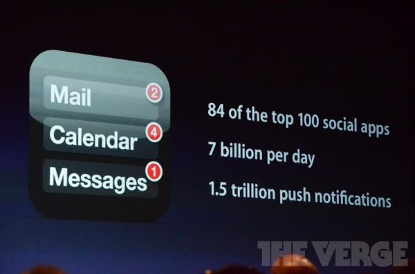 apple wwdc 2012  0898 - Keynote du WWDC 2012 [Live]