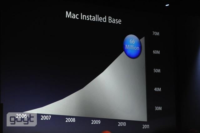live wwdc 2012 keynote coverage11 - Keynote du WWDC 2012 [Live]