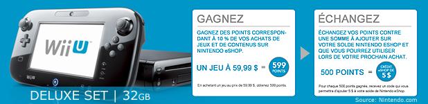 Promotion Nintendo eShop pour l'ensemble Wii U Deluxe