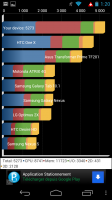Screenshot 2013 02 13 13 20 01 112x200 - Motorola RAZR HD LTE [Test]