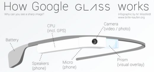 thumbnail 1365599933 520x245 - Comment fonctionne les Google Glass?
