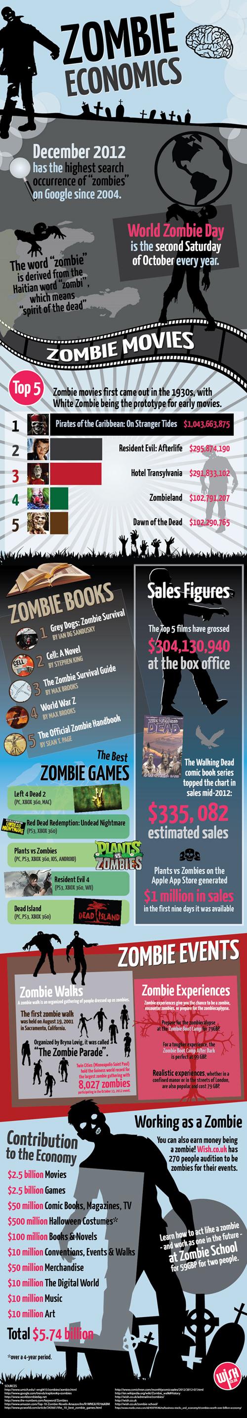 zombie_economics_final-5001