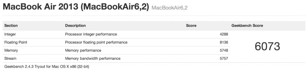 geekbench macbook air 2013 1024x237 - Test du MacBook Air (2013)