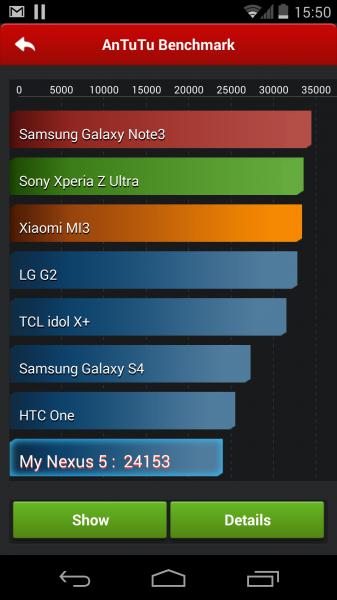 Antutu X avec Nexus 5